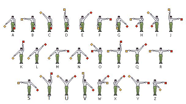 alfabeto semáforo
